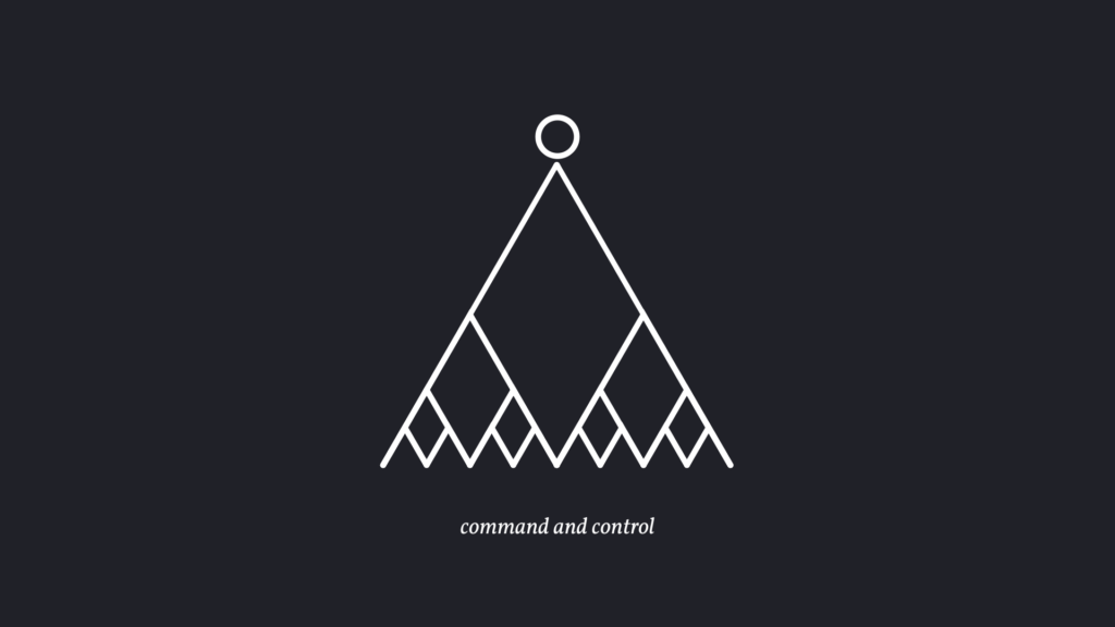 05_commandandcontrol