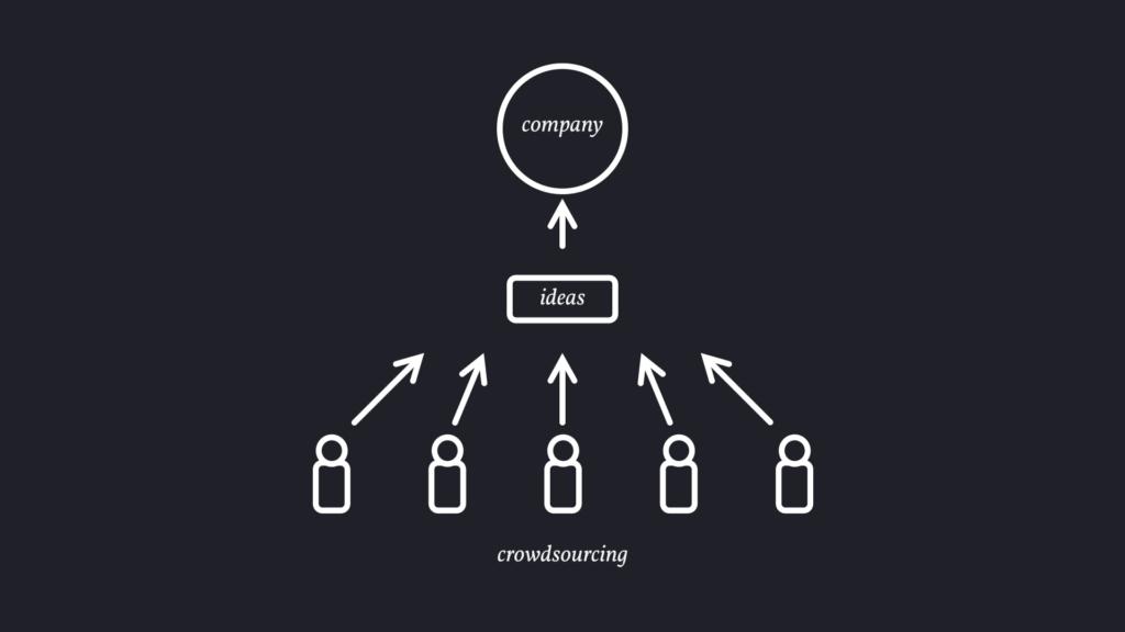 15_crowdsourcing